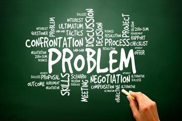 PROBLEM business concept words cloud on blackboard, presentation