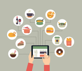 Ordering Food Online or Food Blogging