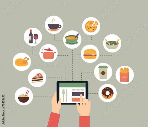 Ordering Food Online or Food Blogging