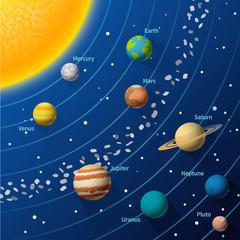Solar system. Vector design illustration concept.