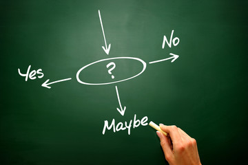 Business decision Yes, No, or Maybe on blackboard, presentation