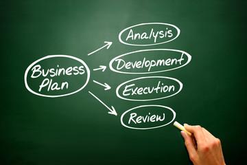 Hand writing business plan on blackboard, presentation