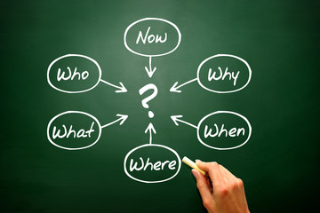 Questions concept, When What flow chart on blackboard