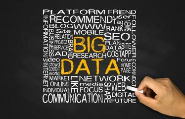 big data concept on blackboard