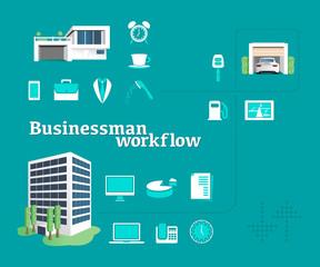 Business workflow extended loop
