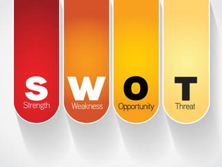 Swot Business Infographic presentation diagram, analysis