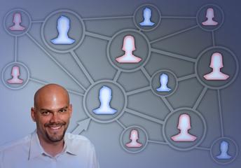 Sozial vernetzt