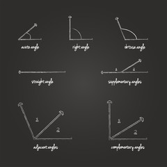 Mathematical Angles Signs On Blackboard