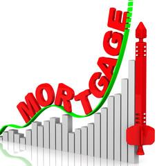 График роста стоимости ипотеки (mortgage)