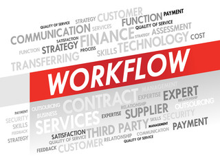 Word cloud of WORKFLOW related items, presentation background