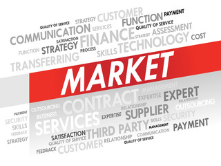 Word cloud of MARKET related items, presentation background