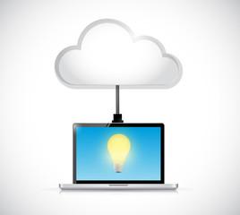 cloud computing laptop idea