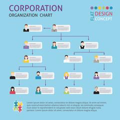 Corporate structure set
