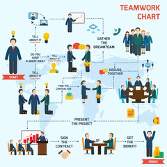 Teamwork infographic set
