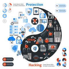 Hacker protection infographic