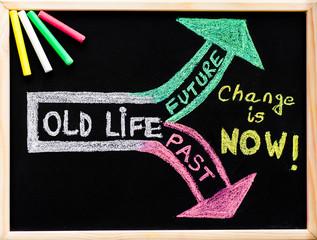 Change is now, handwriting with chalk on blackboard