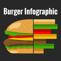 hamburger flat infographic chart