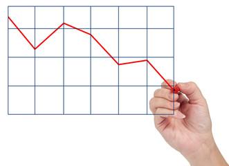 Hand Drawing Market Decline