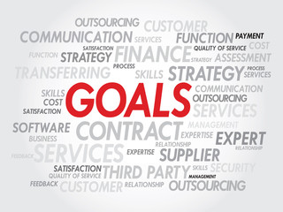 Word cloud of GOALS related items, presentation background