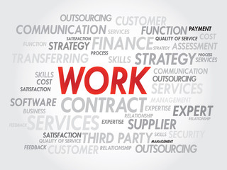 Word cloud of WORK related items, presentation background