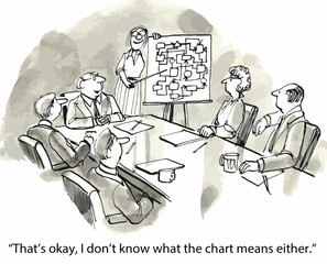 """""""That's okay, I don't know what the chart means either."""""""