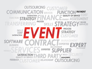 Word cloud of EVENT related items, presentation background