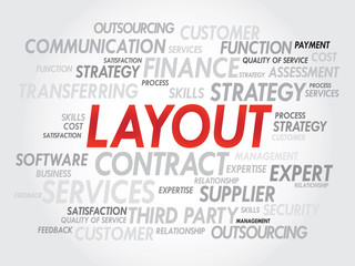 Word cloud of LAYOUT related items, presentation background