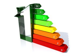 Consumo Energetico a Colori