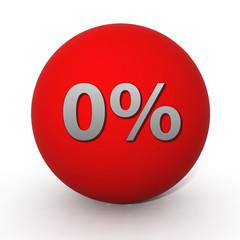 Zero percent circular icon on white background