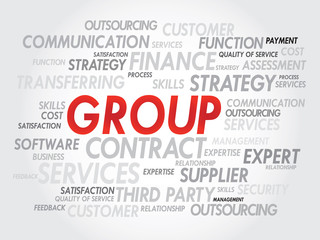 Word cloud of GROUP related items, presentation background