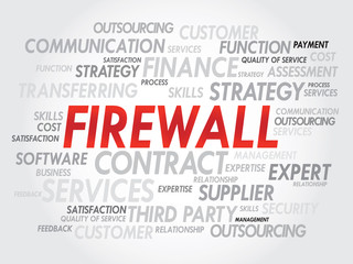Word cloud of FIREWALL related items, presentation background