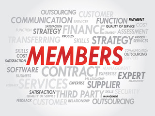 Word cloud of MEMBERS related items, presentation background
