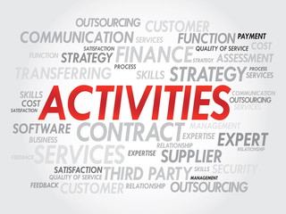 Word cloud of ACTIVITIES related items, presentation background