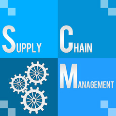 SCM - Suppy Chain Management Four Blocks