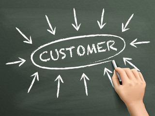 customer concept with arrows written by hand
