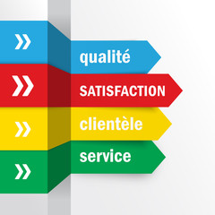 SATISFACTION CLIENTELE QUALITE SERVICE