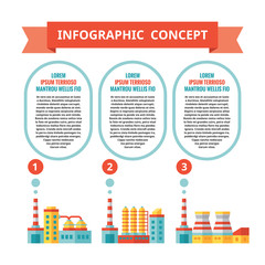 Industrial factory infographic business concept in flat style