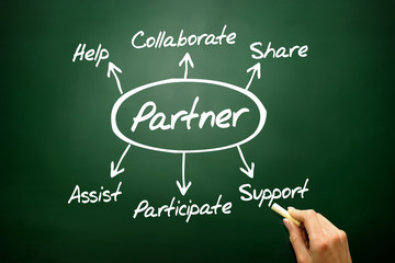 Partner diagram concept, business strategy on blackboard