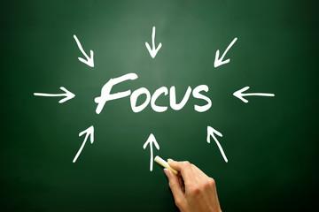 Focus arrows directions business concept on blackboard