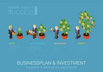 Flat 3d concept web infographic businessplan investment