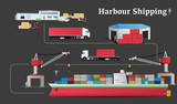 Harbour shipping