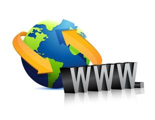 online globe www sign illustration design