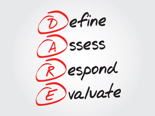 Define Assess Respond Evaluate (DARE), vector concept