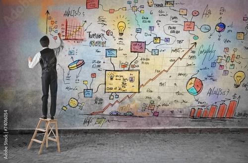 Leinwandbild Motiv Ideas and more