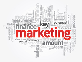 Word cloud of Marketing related items, vector background