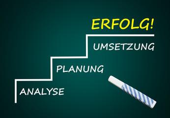Erfolg = Analyse, Planung, Umsetzung