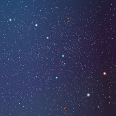 The constellation Ursa Major