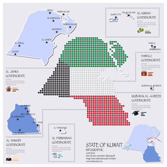 Dot And Flag Map Of State of Kuwait Infographic