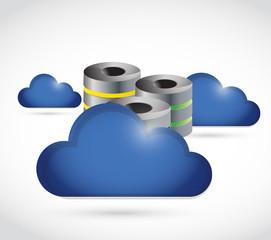cloud computing storage concept
