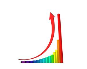 棒グラフと矢印